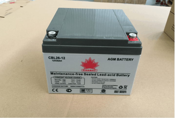 How To Test And Monitor RV Battery (3 Common Methods)